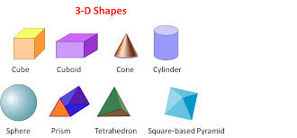 geometry and 3d shapes name the shape worksheet edplace