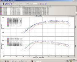 lexus is300 turbo youtube 2001 lexus is300 turbo 1 4 mile drag racing timeslip specs 0 60