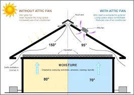 solar attic fan costco solar attic fans click image to enlarge best solar attic fan reviews