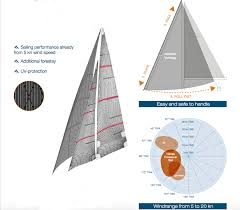 hanse releases new crossover sail boatadvice