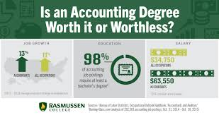 best jobs for accounting students is an accounting degree worth it or worthless