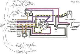 mercury outboard engine wiring diagram mercury wiring diagrams