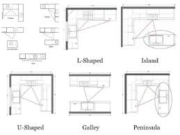 island kitchen floor plan with work triangle top 25 best kitchen