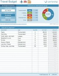 Trip Expense Tracker by 2017 S Best Free Budget Templates Wallethub