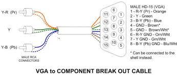 vga to rca wiring diagram vga wiring diagrams instruction