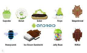 version of for android from cupcake to kitkat a look at the history of android os