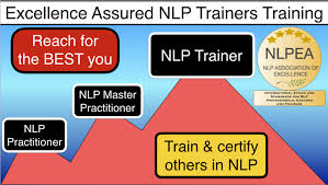 Nlp Certified Master Practitioner Workshop Nlp Trainers Nlp Trainer Certification Course 2018