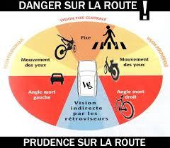 prevention routiere siege auto wheelchair ch handiplus ch car automobile et mobilité