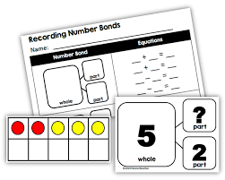 number bonds and part whole thinking math coach u0027s corner
