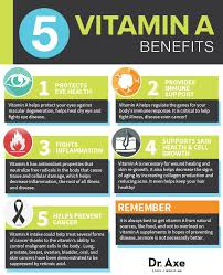 Night Blindness Caused By Vitamin A Deficiency Vitamin A Benefits Sources U0026 Side Effects