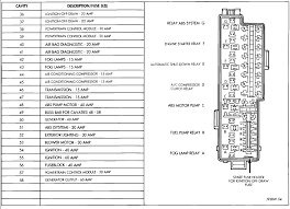 93 jeep grand cherokee 4x4 i find a fuse box diagram owners manual