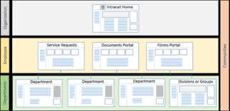 sub central help desk number sharepoint business suites srkk