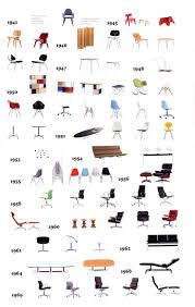 Latest Furniture Designs Best 25 Latest Furniture Designs Ideas On Pinterest Midcentury
