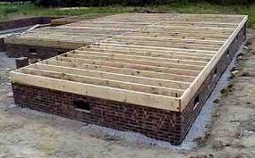 Types Of Foundations For Homes Types Of Foundations In Ga And Sc