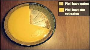 Pie Meme - pie graphs know your meme