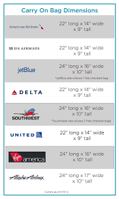 southwest baggage fees u s airline carry on baggage sizes travel at random