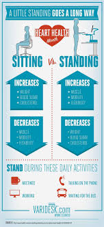 home decor infographic benefits of standing desk collection also up at home decor gallery