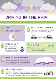 When To Use Parking Lights Best 25 Driving Humor Ideas On Pinterest Parenting Humor Funny