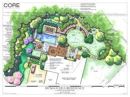 Diy Backyard Landscaping Design Ideas Small Backyard Landscaping Ideas No Grass Backyard Landscape