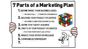 a blog business plan
