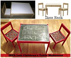Children S Chair And Table Best Ikea Childrens Table For Your Kids To Learn And Play