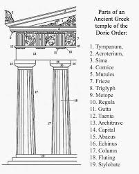 301 moved permanently greek architectural styles guide