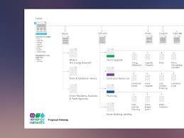 Sitemap Best 25 Website Sitemap Ideas On Pinterest Web Design Tips Css