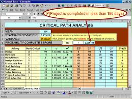 Critical Path Template Excel Project Scheduling Probabilistic Pert Ppt