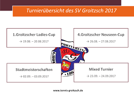 Wetter Bad Lausick Sv Groitzsch U2013 Sektion Tennis Seite 2