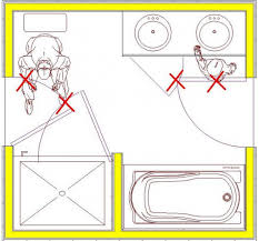 bathroom design guidelines ada bathroom sinks ada requirements