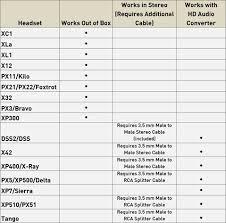 xbox 360 e console and headsets installation info u2013 turtle beach