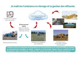 chambre d agriculture de seine maritime qualité de l air les bonnes pratiques agricoles