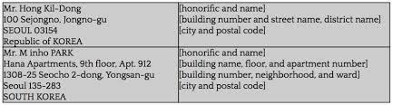 letter address format japan south korea u0027s new addressing system global z