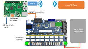 christmas light control module network setup falcon player fpp with falcon f16v3 controller