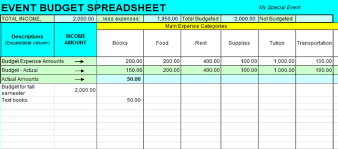 Event Budget Template Excel Event Budget Spreadsheet