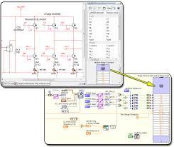 ni single board rio general purpose inverter controller features