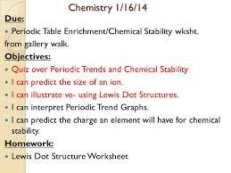 periodic table objectives periodic table objectives objectives i