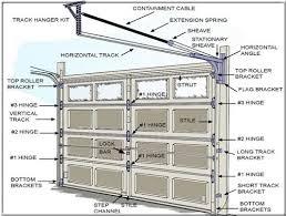 Overhead Doors Of Houston Garage Door Parts Garage Door Opener Available How To Lock