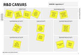design a plan a workflow for r u0026d tax incentive projects u2013 upperstory u2013 medium