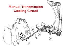 2000 ford f150 manual transmission manual transmission cooler lines 99 f350 ford truck enthusiasts