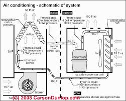 wiring diagram for central air and heat u2013 the wiring diagram