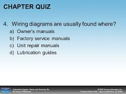 objectives discuss the importance of vehicle history ppt video