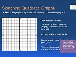 sketching a quadratic graph swbat will use equation to find the