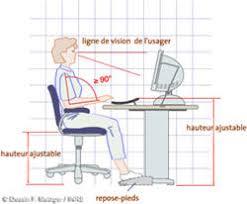 posture bureau bien s installer au bureau