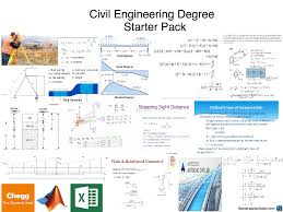 Civil Engineering Meme - civil engineering degree starter pack engineeringstudents