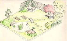 feng shui giardino servizi offerti