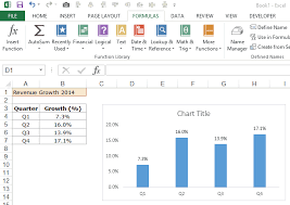how to create dynamic chart titles in excel