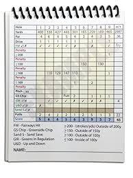 Golf Stat Tracker Spreadsheet Amazon Com Improvement Cards Golf Statistics Tracking