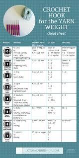 best 25 term sheet ideas on pinterest sheets on sale cheat