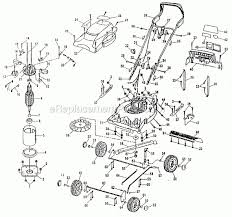 honda lawn mower parts diagram wiring diagram and fuse box